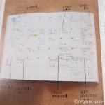 逆算手帳のマンスリーページで家計簿をつけてみようと思っています