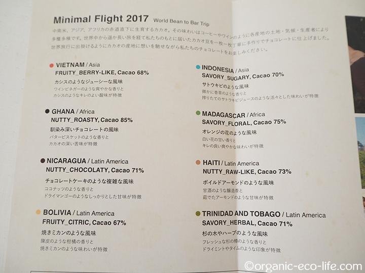Minimal Flight 2017カカオ産地